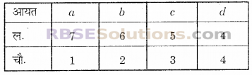 RBSE Solutions for Class 6 Maths Chapter 14 परिमाप एवं क्षेत्रफल Ex 14.3 4
