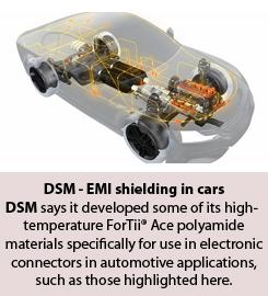 DSM - EMI shielding in cars