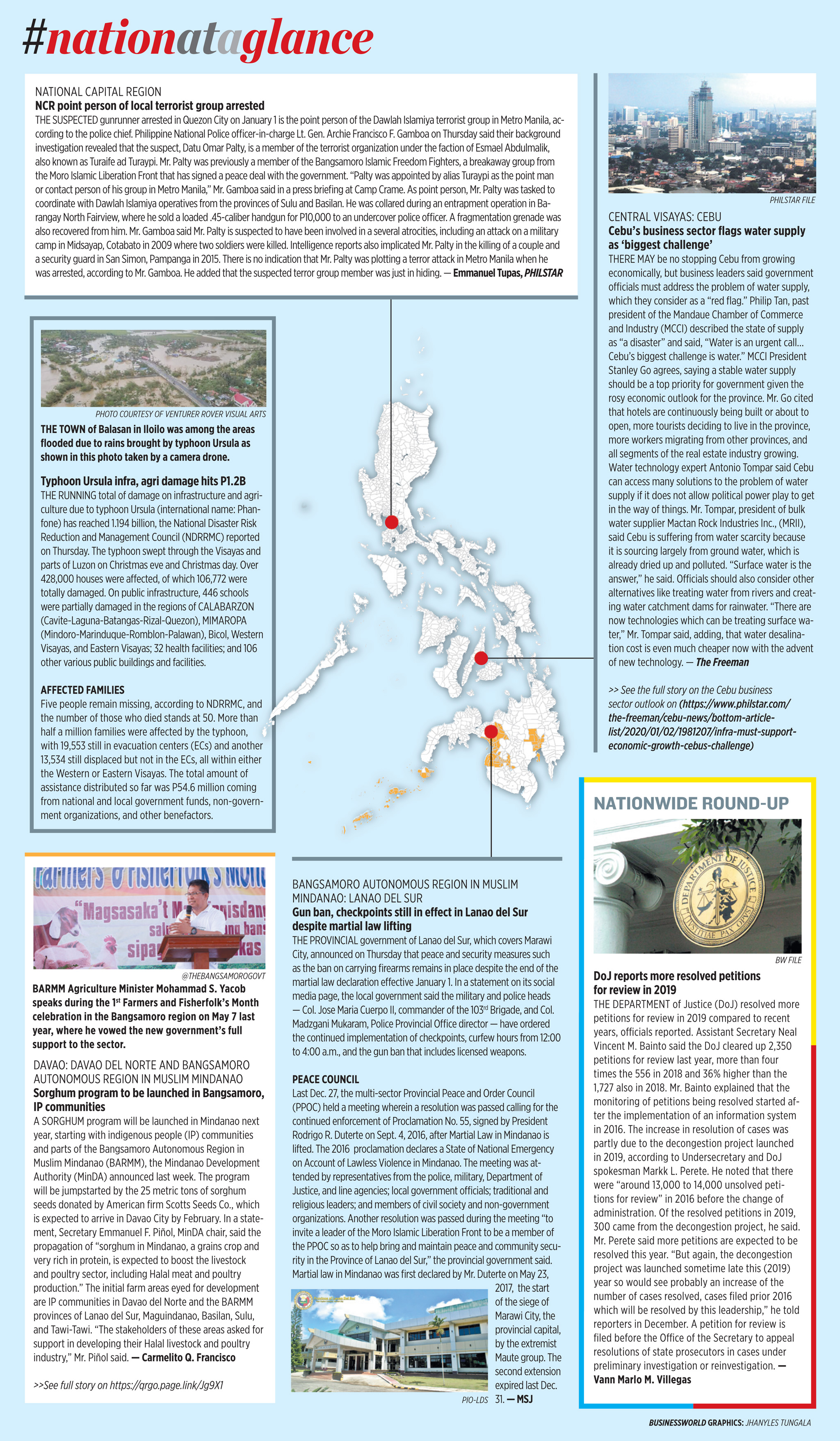 Nation at a Glance — (01/03/20)