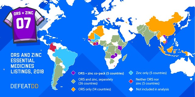 ORS Global co-pack status