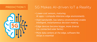 5G to enable AI-driven IoT