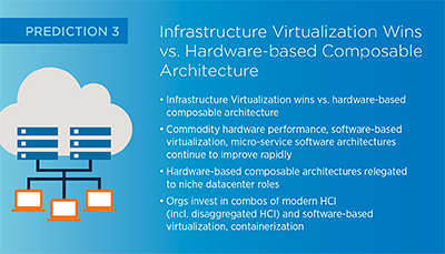 Infrastructure virtualisation wins