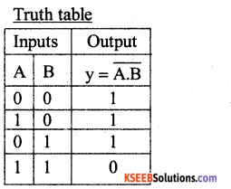 2nd PUC Physics Model Question Paper 1 with Answers - 6