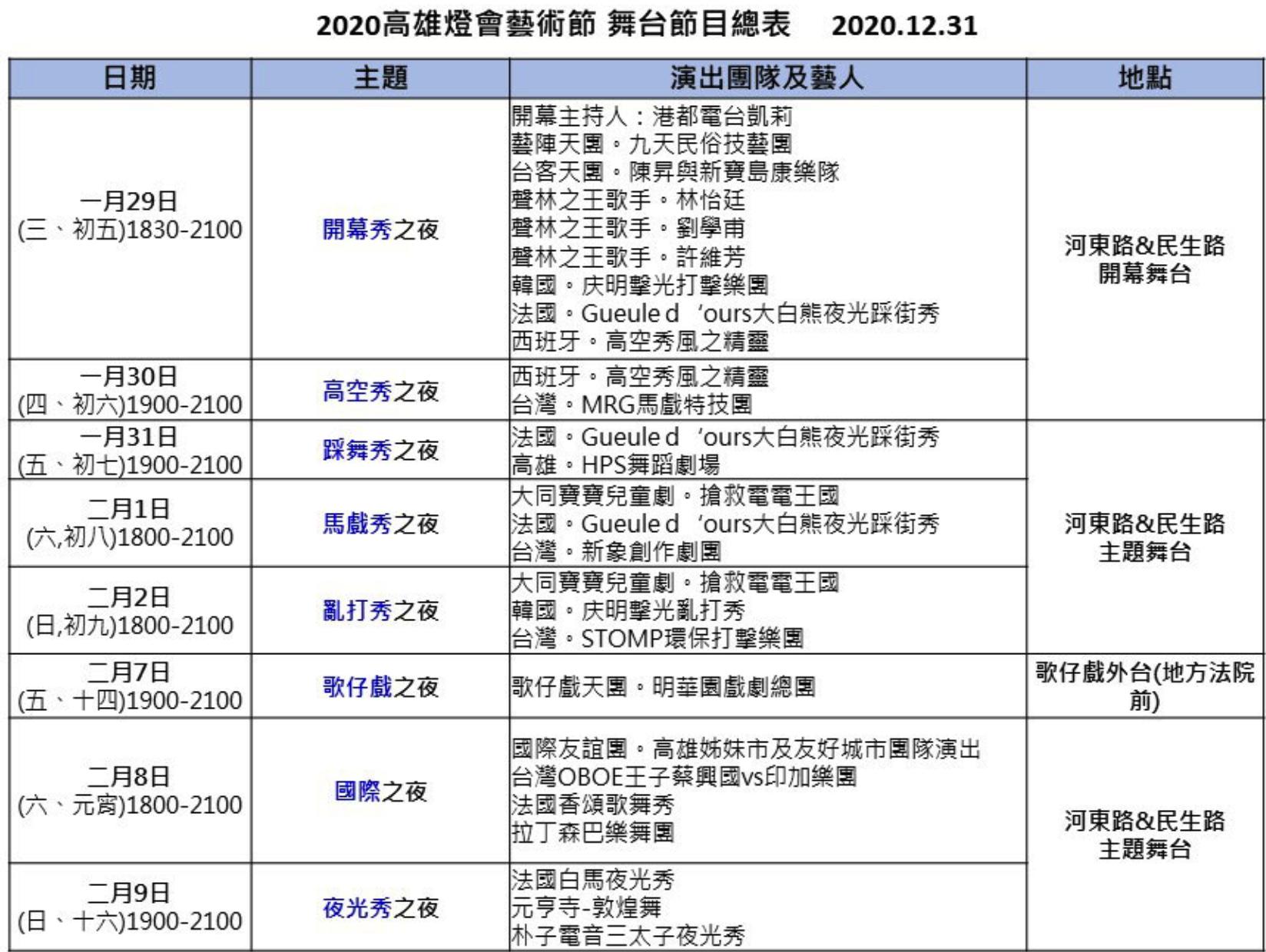 2020高雄燈會藝術節節目表