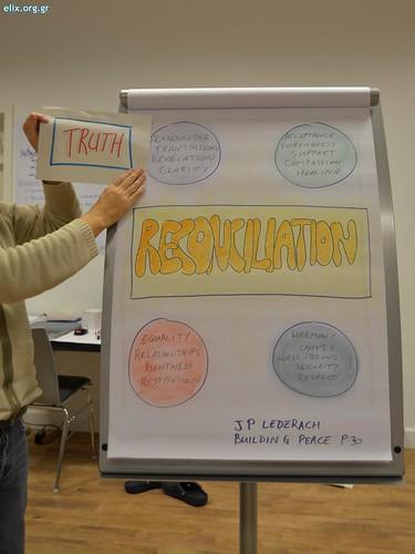 tc-germany-youth-activists-peace-elix-oct-2018-13