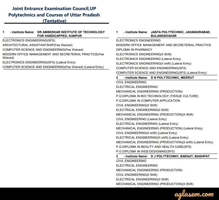 JEECUP 2020 Result – Download UP Polytechnic Scorecard Here