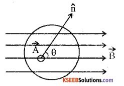 2nd PUC Physics Model Question Paper 2 with Answers - 11