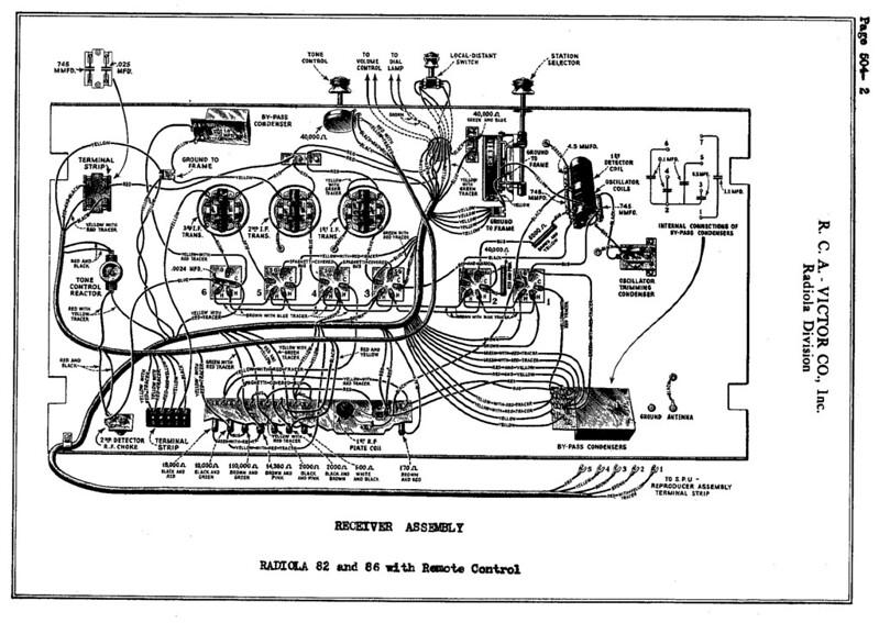 Radiola S6