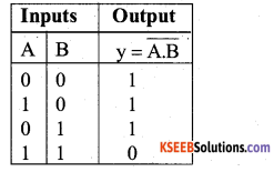 2nd PUC Physics Model Question Paper 2 with Answers - 3
