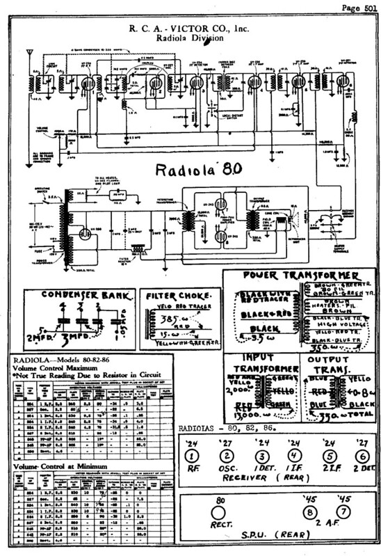 Radiola S1