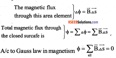 2nd PUC Physics Previous Year Question Paper June 2019 - 2