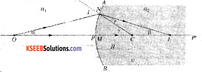 2nd PUC Physics Model Question Paper 3 with Answers - 23