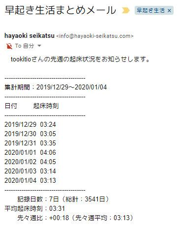 20200105_hayaoki