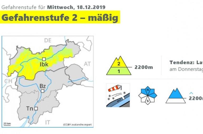 Interpretace a využití zprávy o lavinové situaci