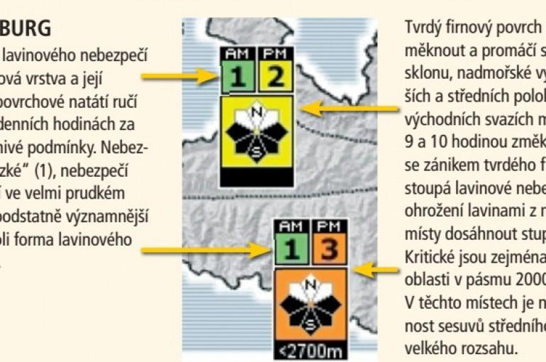 Posouzení proveditelnosti lyžařské túry s využitím zprávy o lavinové situaci
