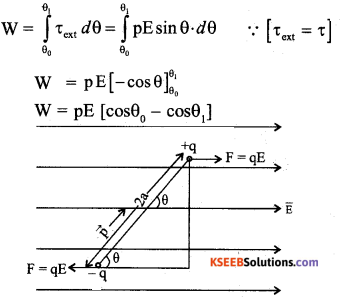 2nd PUC Physics Previous Year Question Paper March 2019 - 4