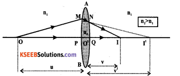 2nd PUC Physics Previous Year Question Paper March 2019 - 23
