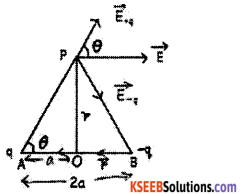 2nd PUC Physics Previous Year Question Paper June 2019 - 12