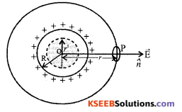 2nd PUC Physics Previous Year Question Paper March 2019 - 9
