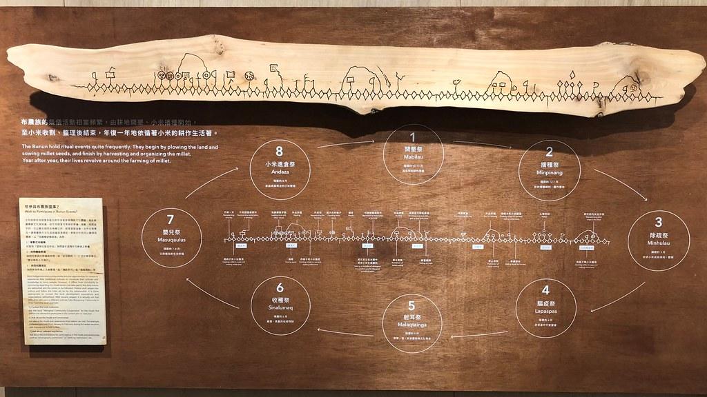 展場復刻的小米板曆。攝影:廖靜蕙