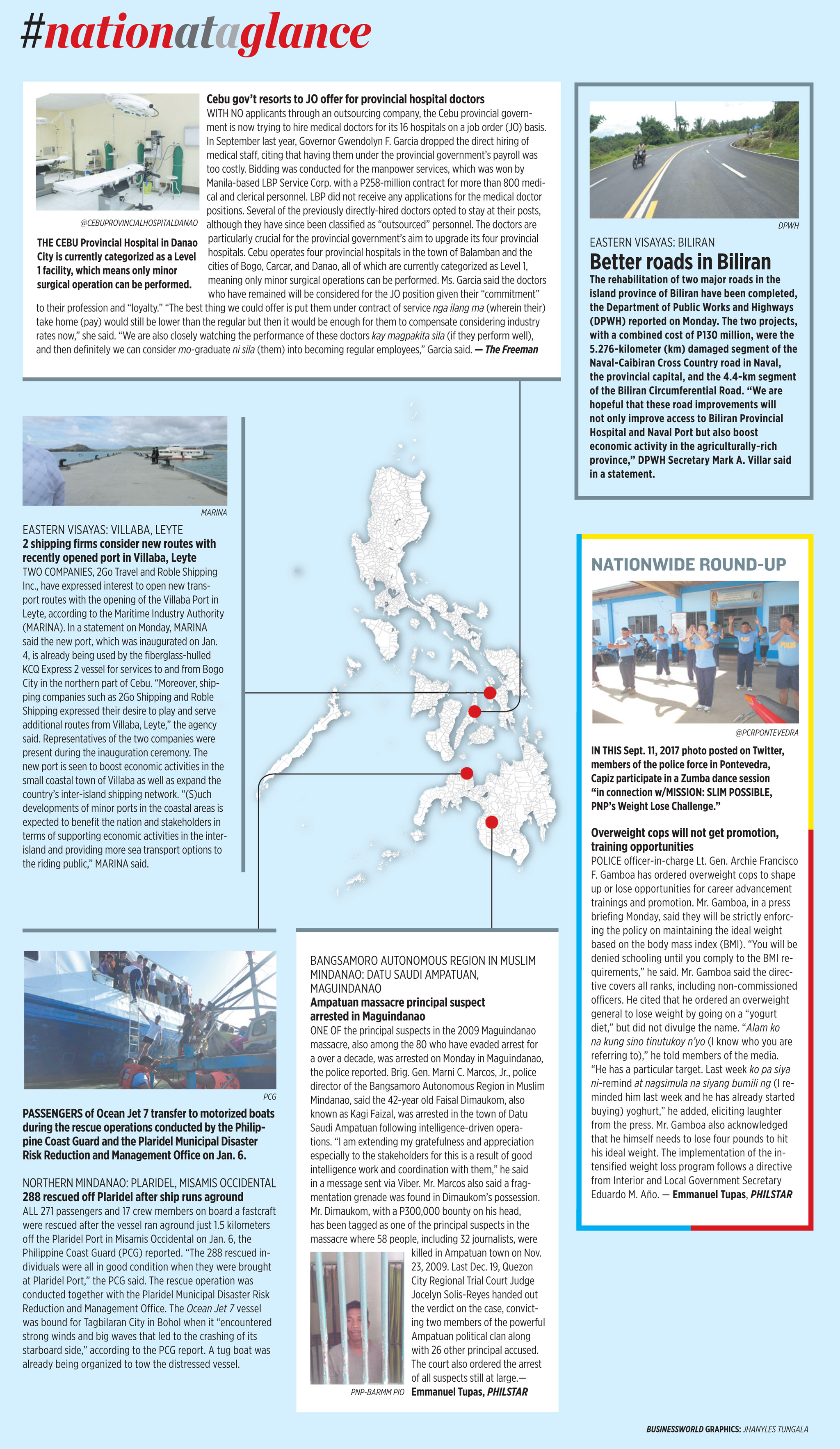 Nation at a Glance — (01/07/20)