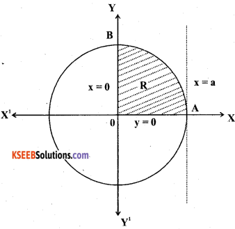2nd PUC Maths Model Question Paper 1 with Answers - 44