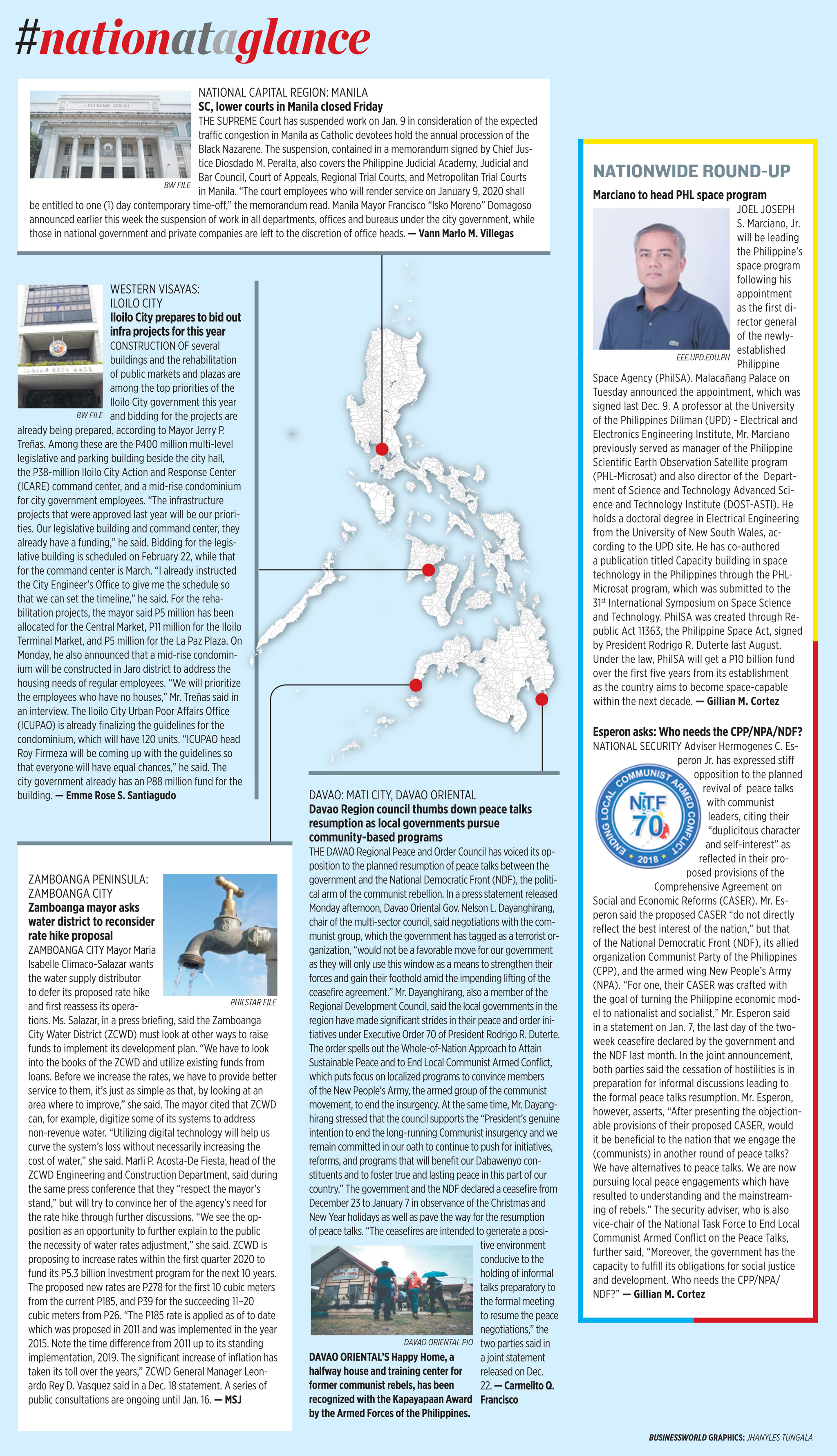 Nation at a Glance — (01/08/20)