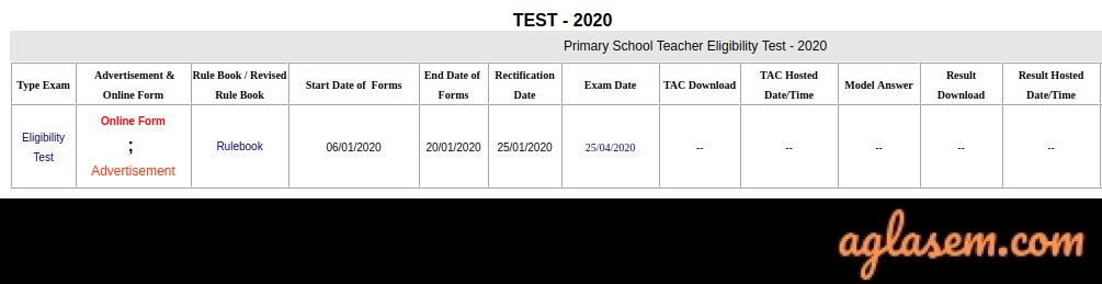 MP TET Result MP TET Result 2020 (Primary Teacher): Check Cut-Off