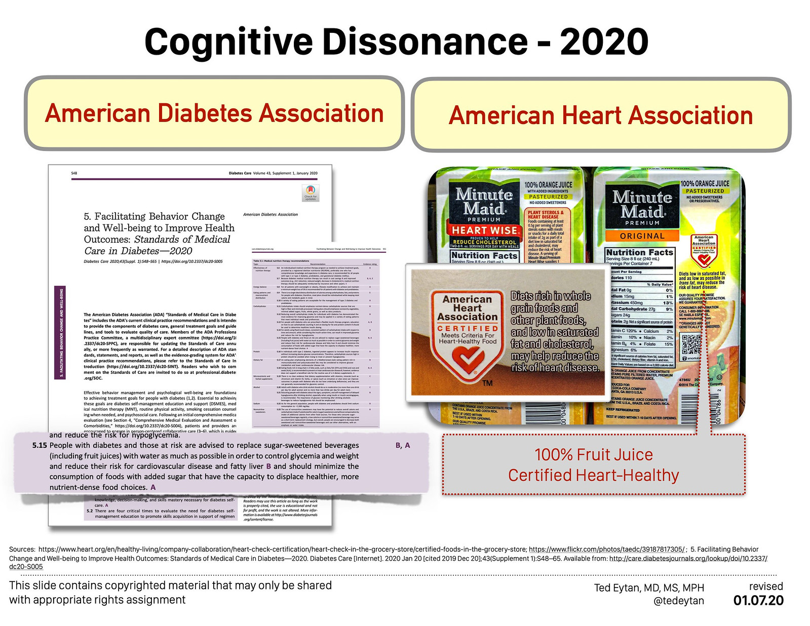 Just Read: Standards of Medical Care in Diabetes – 2020: New Year, A Little Less (but still some) Cognitive Dissonance