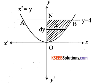 2nd PUC Maths Model Question Paper 2 with Answers - 24