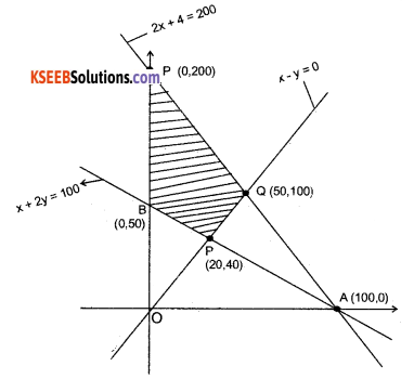 2nd PUC Maths Model Question Paper 2 with Answers - 51