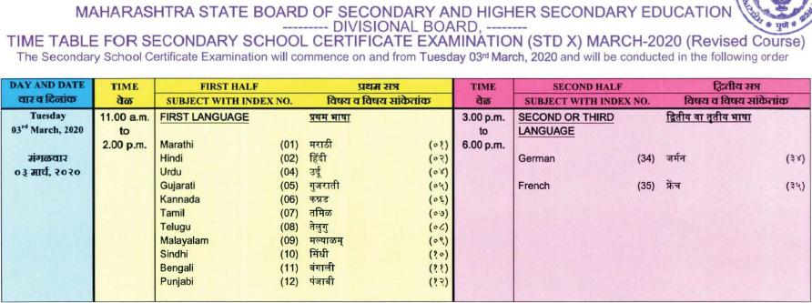 Maharashtra Board SSC Time Table 2020