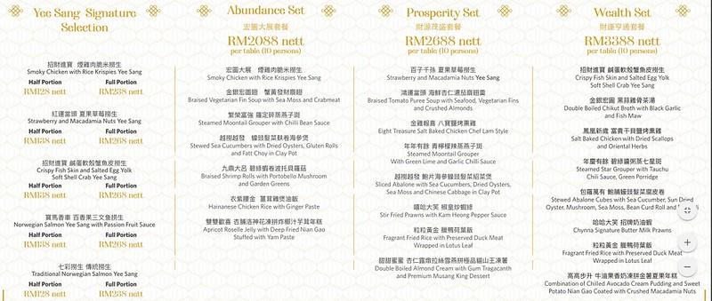CNY Menu 2020 Chynna Hilton KL 2