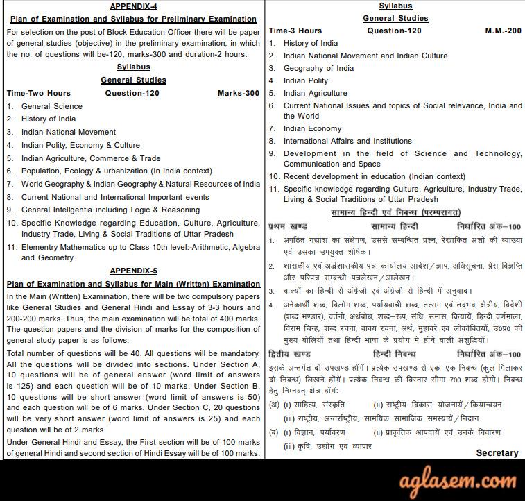 UPPSC BEO Syllabus UPPSC BEO Syllabus 2020 and Exam Pattern - Download PDF
