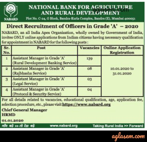 NABARD Grade A Officer Recruitment 2020: Phase -I Result, Rank List, Mains Exam Date