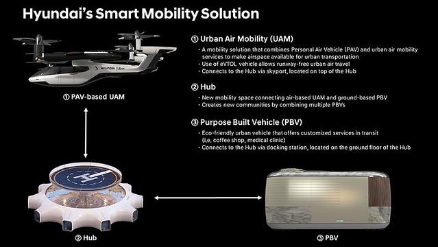 Hyundai-Urban-Air-Mobility-1
