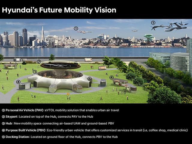 Hyundai-Urban-Air-Mobility-2