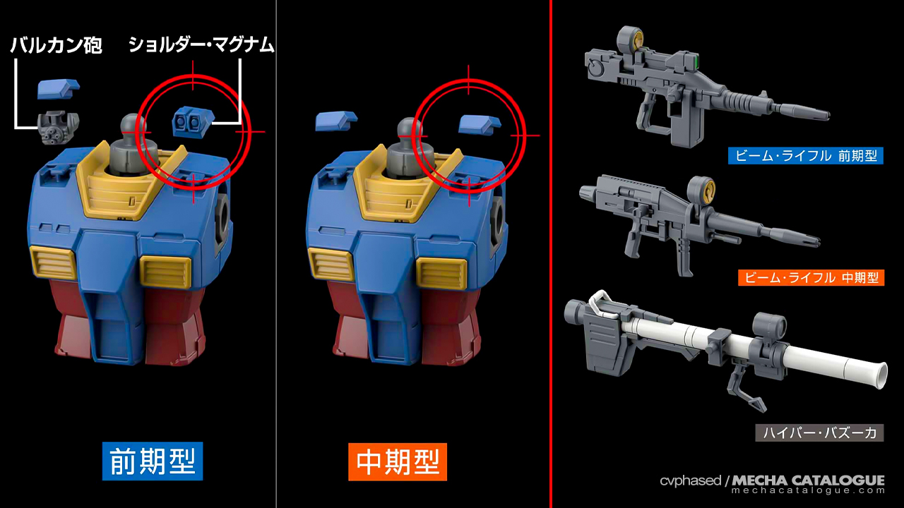 HG RX-78-02 Gundam (Gundam THE ORIGIN): Details & Features