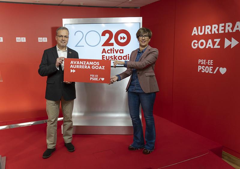 Presentación Activa Euskadi 2020