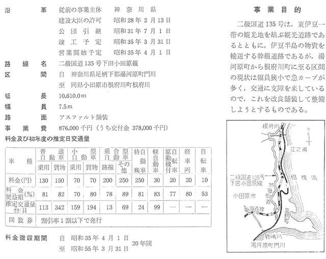 真鶴道路「有料道路前踏切」 (1)