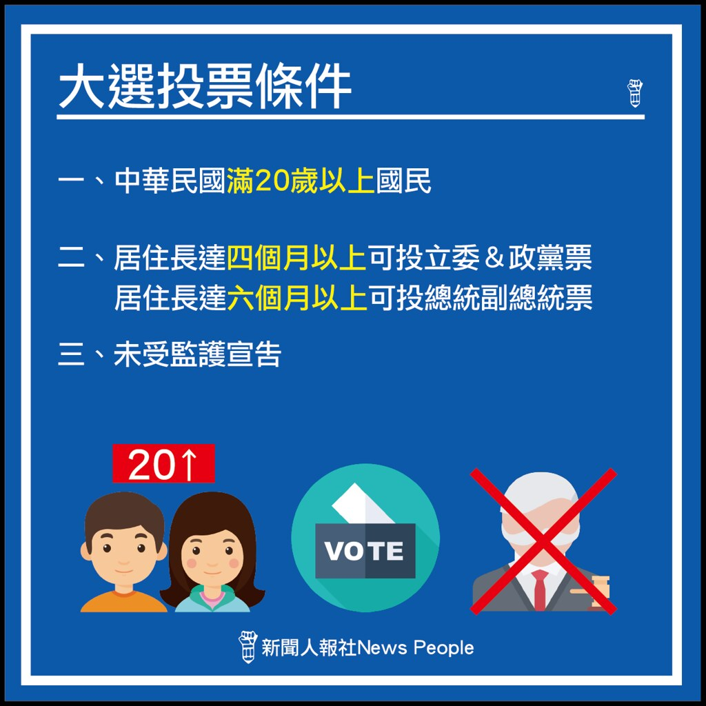 2020總統大選(2)-02