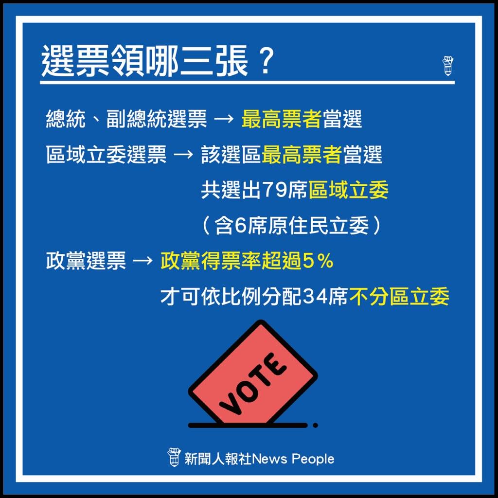 2020總統大選(4)-02