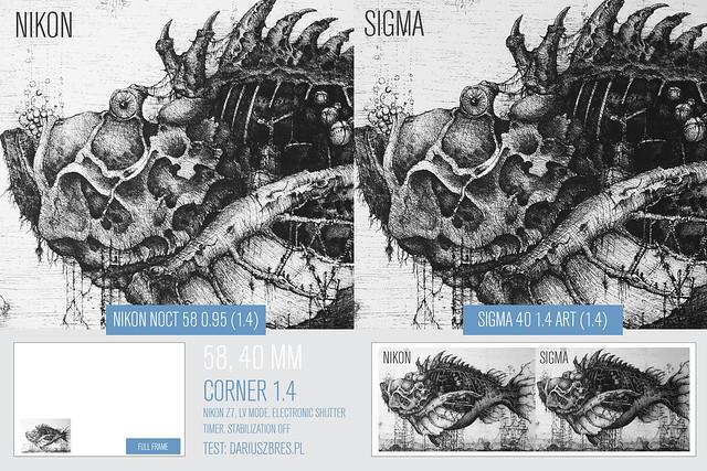 nikkor noct vs sigma art - corner 1.4