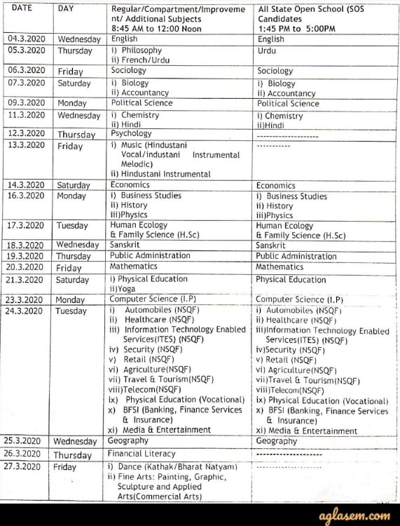 HPBOSE SOS Date Sheet 12th Class March 2020