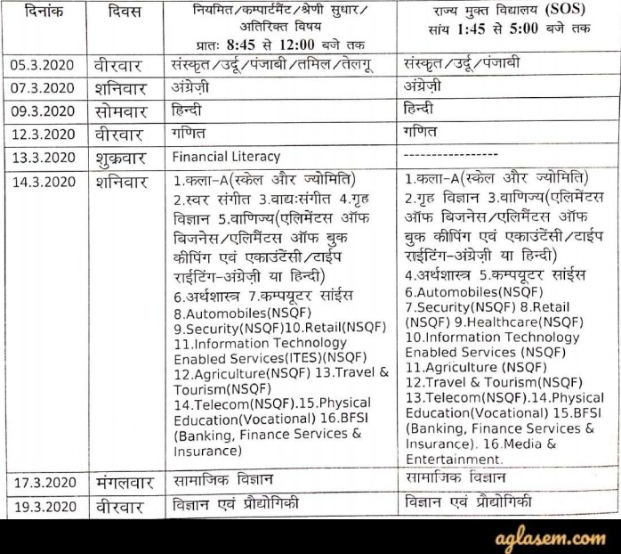 HPBOSE SOS Date Sheet 10th Class March 2020