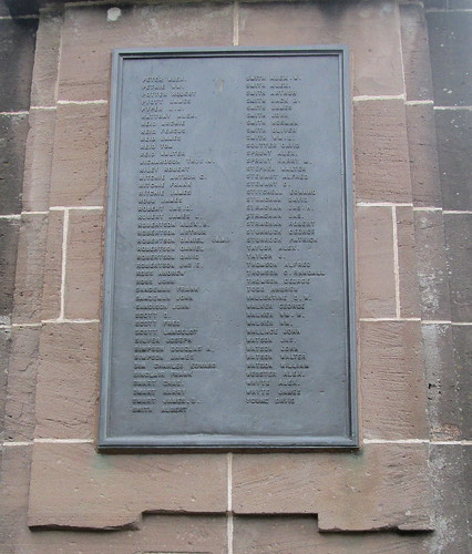 Brechin War Memorial Great War Names