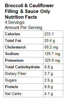 Nutrition Information for filling