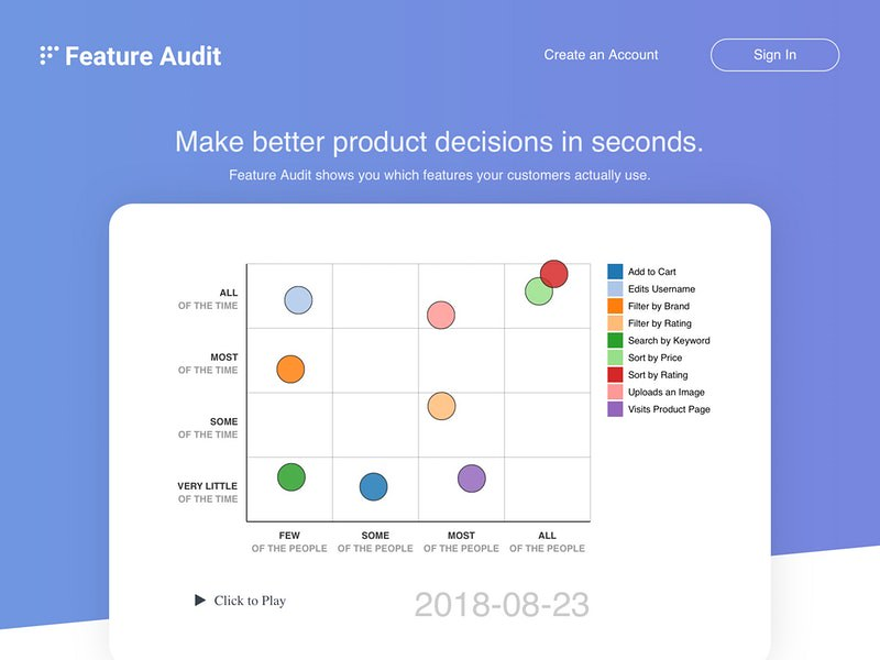 Feature Audit