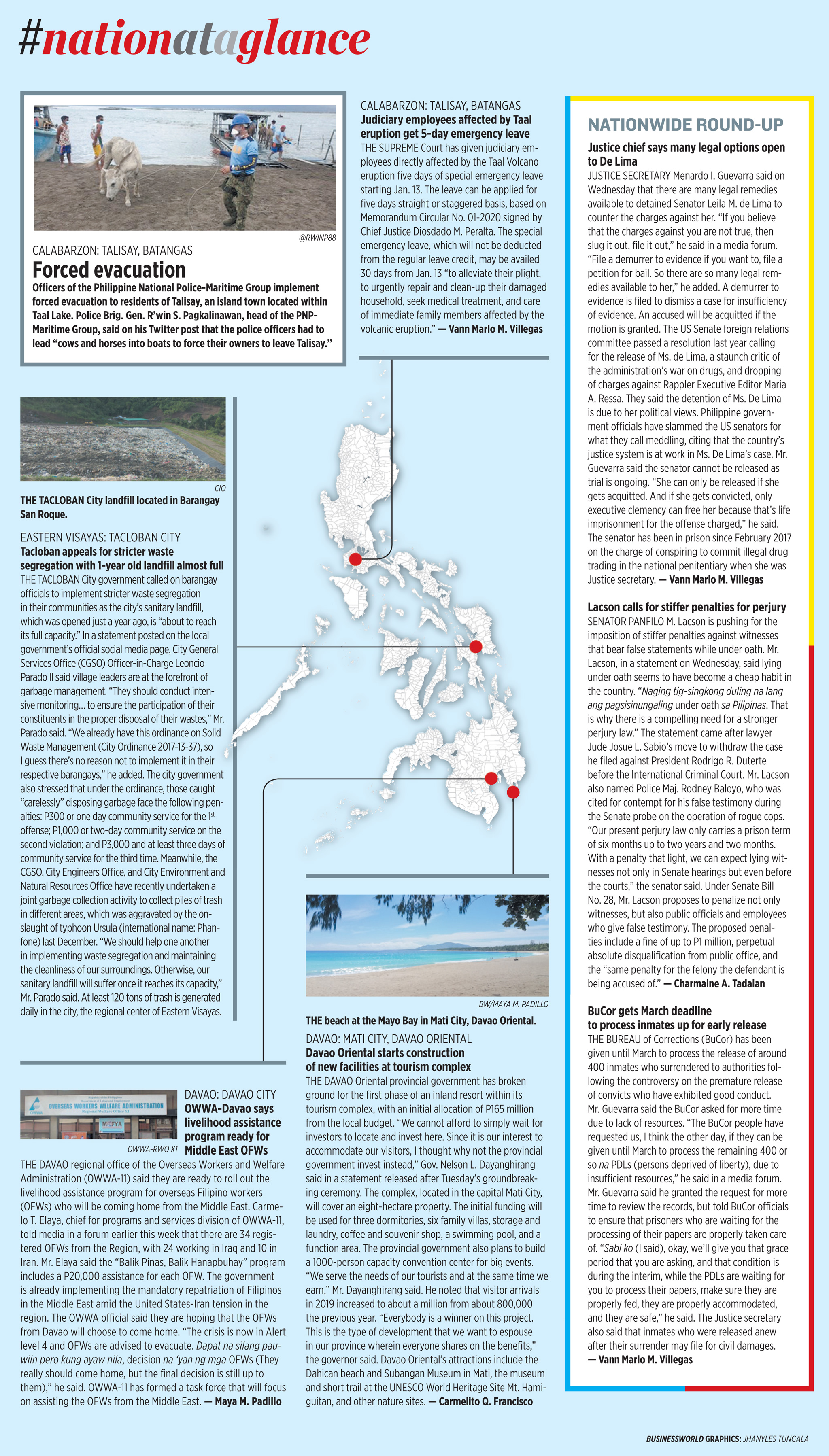 Nation at a Glance — (01/16/20)