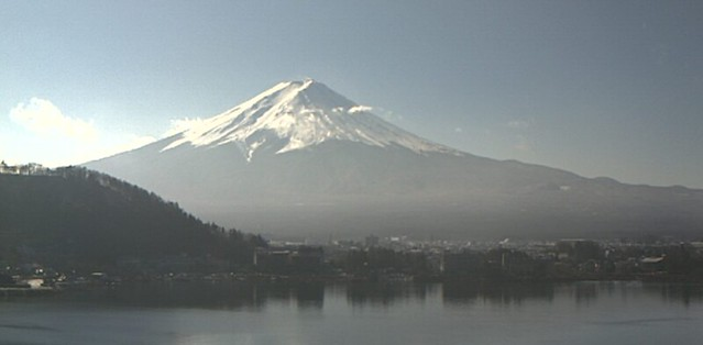 MtFuji-WebCam in Japan-Lake Kawaguchiko